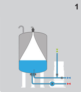 Variomat – presurizare cu pompa controlata electronic