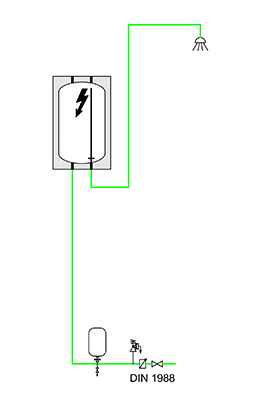 Schema conectare Storatherm Aqua Compact AC 60/E-W la reteaua de apa potabila