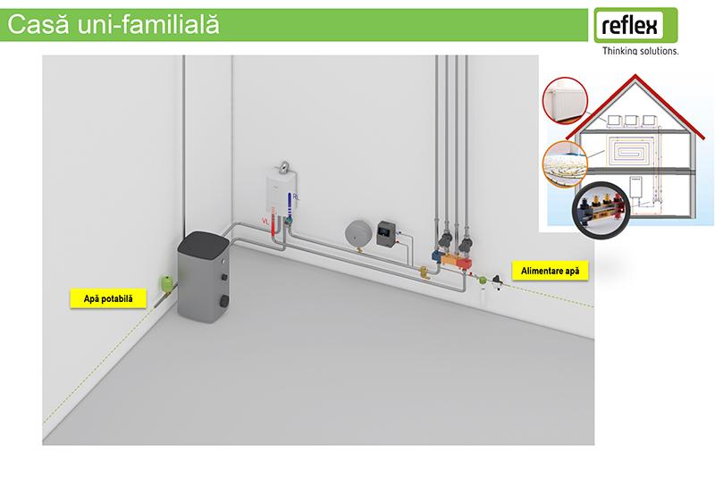 Solutie de sistem pentru incalzire centrala, de exemplu in locuinte uni-familiale.