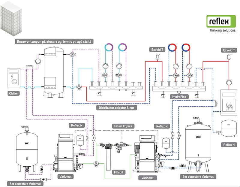 Solutia Reflex 14 - schema tehnologica