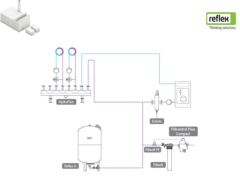Solutia Reflex 15 - schema tehnologica