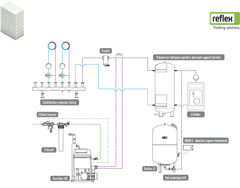 Solutia Reflex 16 - schema tehnologica