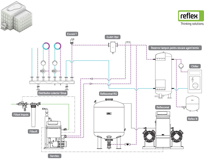 Solutie Reflex 18 - schema tehnologica