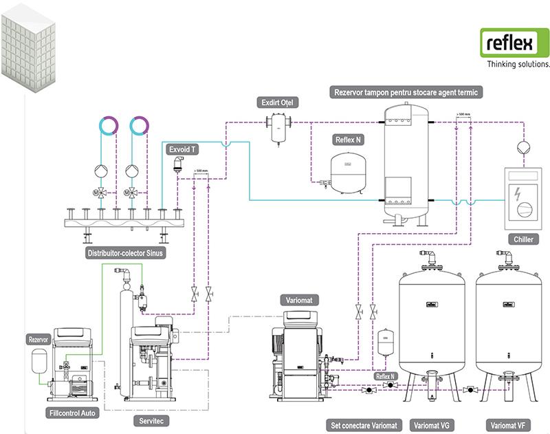 Solutie Reflex 20 - schema tehnologica